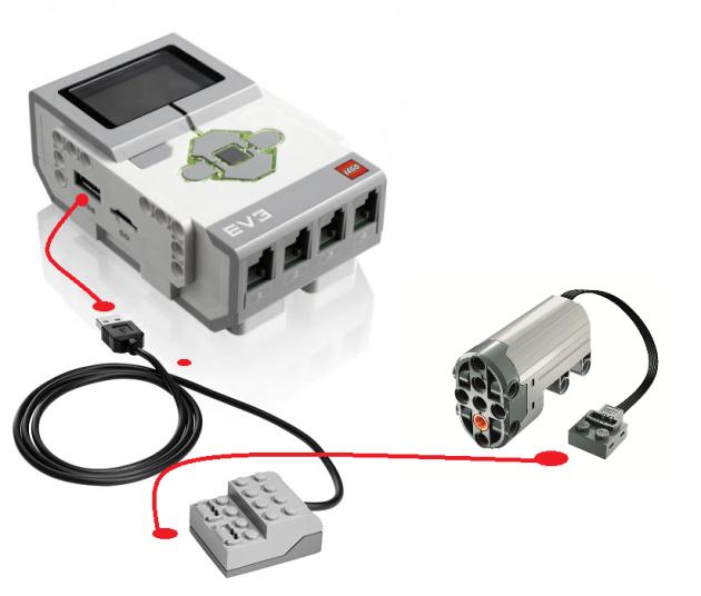 Lego EV3 connected to WeDo Hub